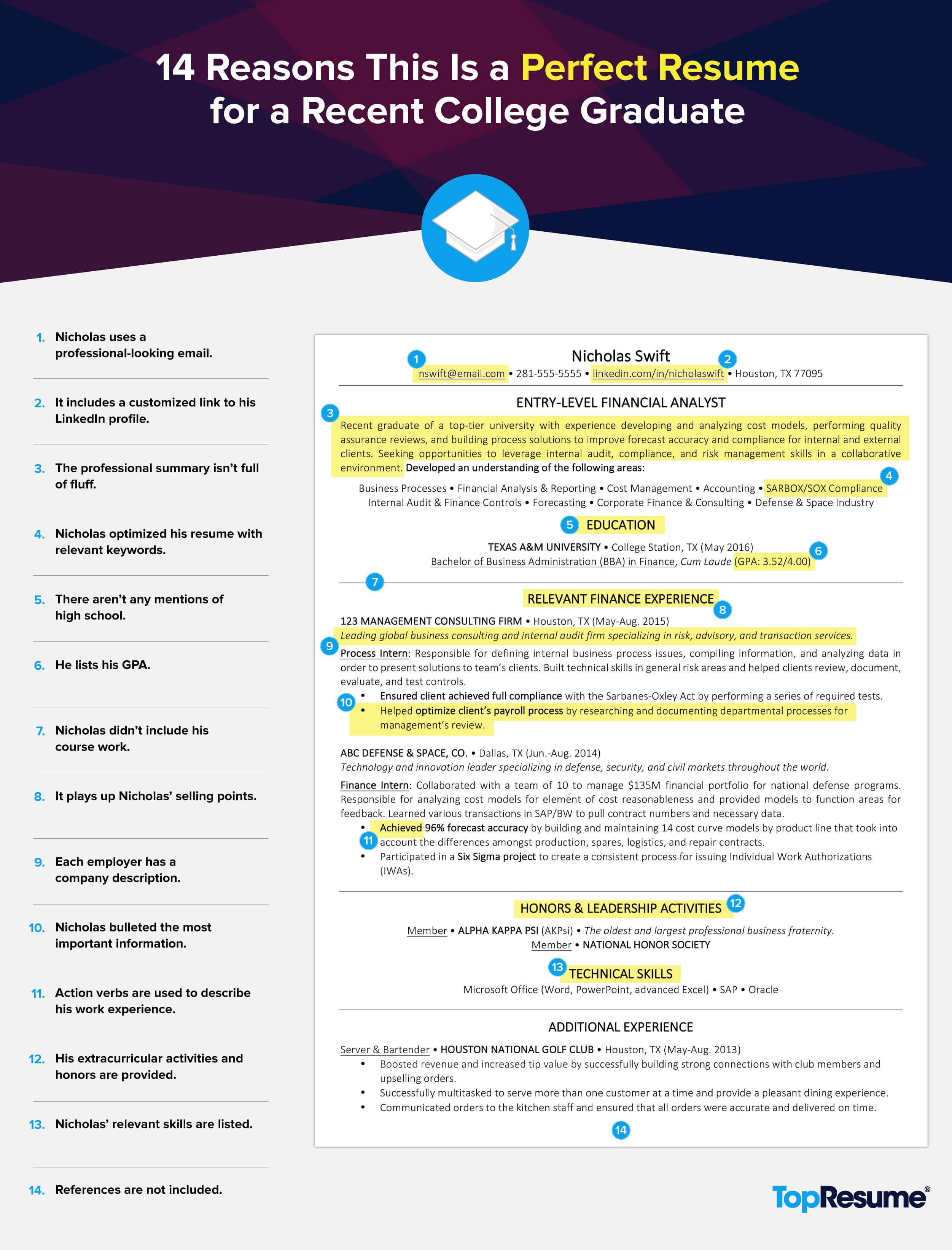 Perfect recent college graduate resume