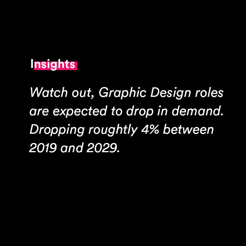 graphic design resume insights