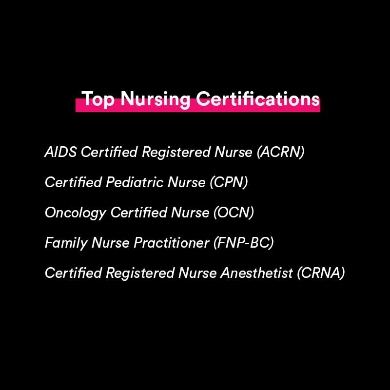 top certifications for a nursing cover letter or resume
